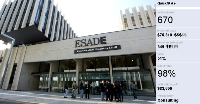 ESADE Business School