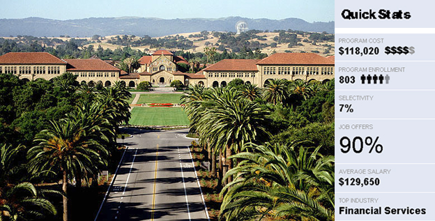 Stanford Graduate Business School