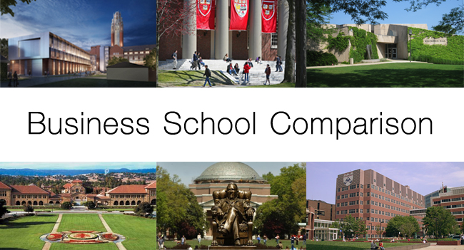 Business School Comparison